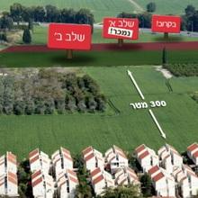 קרקעות חקלאיות לרכישה
